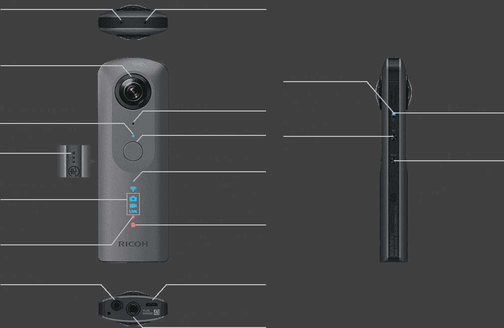 ricoh-theta-v-camera-360
